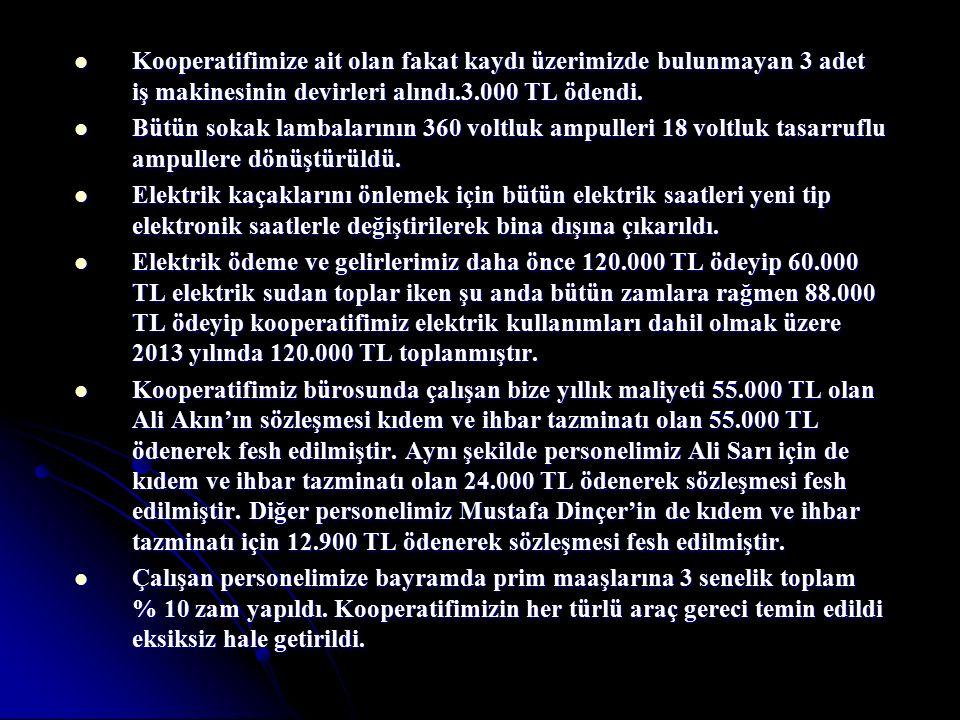 III- ORTAKLIK İŞLEMLERİ BÖLÜMÜ 1.Ortaklar listesi Ana sözleşmeye uygun düzenlenmiştir.