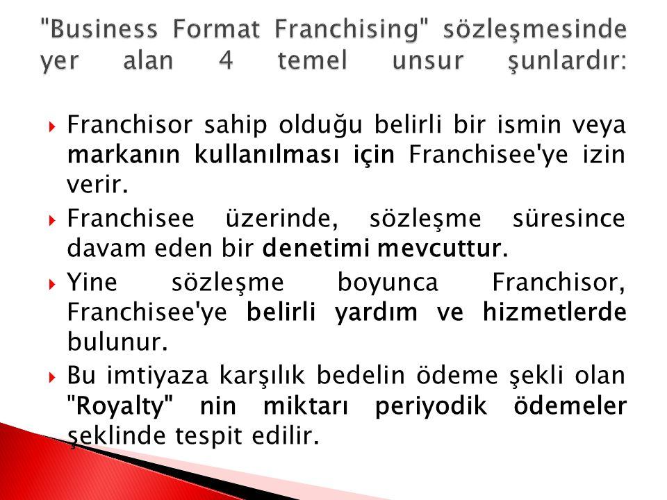  Franchisor sahip olduğu belirli bir ismin veya markanın kullanılması için Franchisee'ye izin verir.  Franchisee üzerinde, sözleşme süresince davam