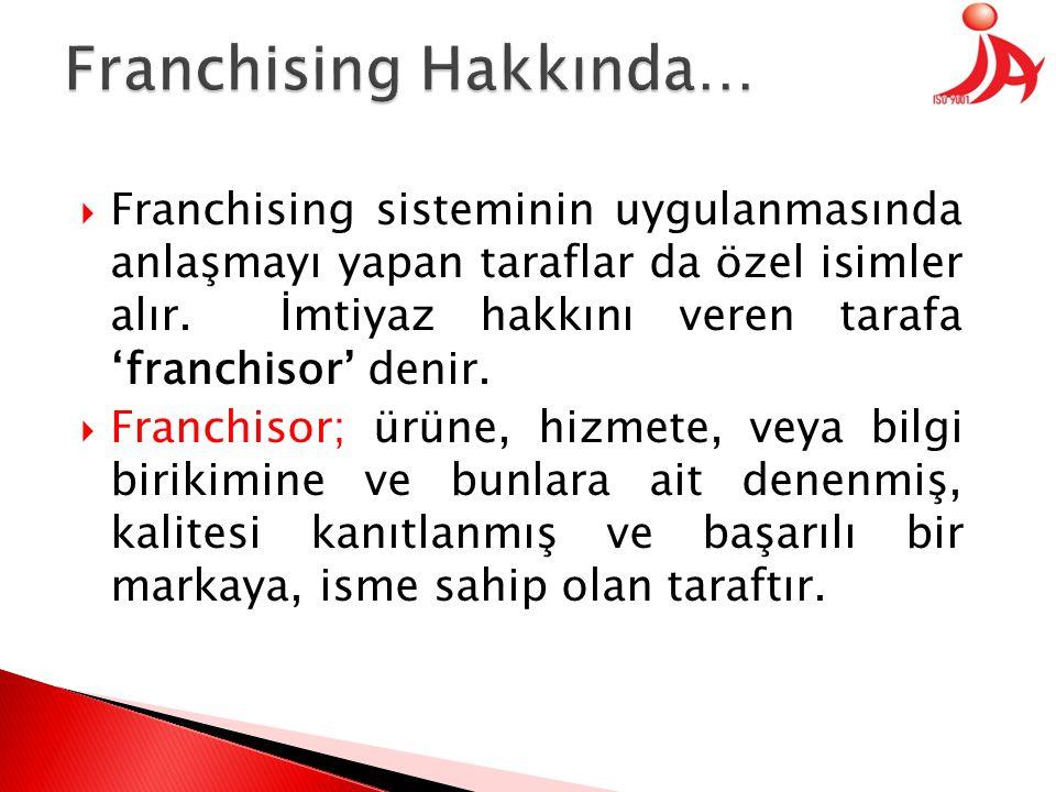  Franchising sisteminin uygulanmasında anlaşmayı yapan taraflar da özel isimler alır. İmtiyaz hakkını veren tarafa 'franchisor' denir.  Franchisor;