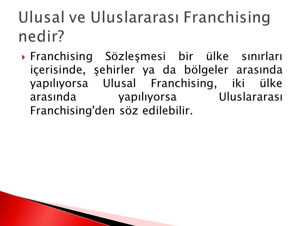  Franchising Sözleşmesi bir ülke sınırları içerisinde, şehirler ya da bölgeler arasında yapılıyorsa Ulusal Franchising, iki ülke arasında yapılıyorsa
