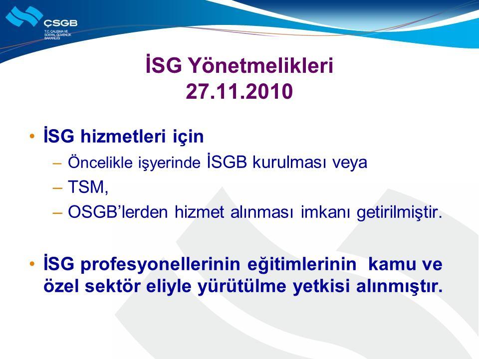 İSG Yönetmelikleri 27.11.2010 İSG hizmetleri için –Öncelikle işyerinde İSGB kurulması veya –TSM, –OSGB'lerden hizmet alınması imkanı getirilmiştir. İS