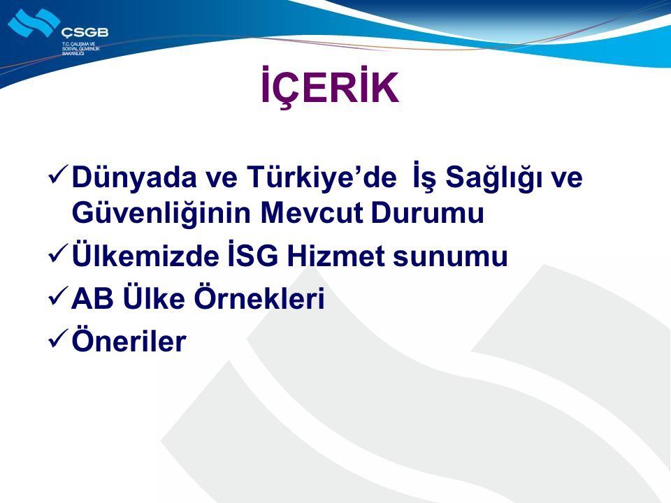 İÇERİK Dünyada ve Türkiye'de İş Sağlığı ve Güvenliğinin Mevcut Durumu Ülkemizde İSG Hizmet sunumu AB Ülke Örnekleri Öneriler