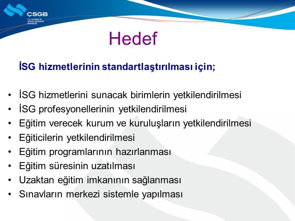 İSG hizmetlerinin standartlaştırılması için; İSG hizmetlerini sunacak birimlerin yetkilendirilmesi İSG profesyonellerinin yetkilendirilmesi Eğitim ver
