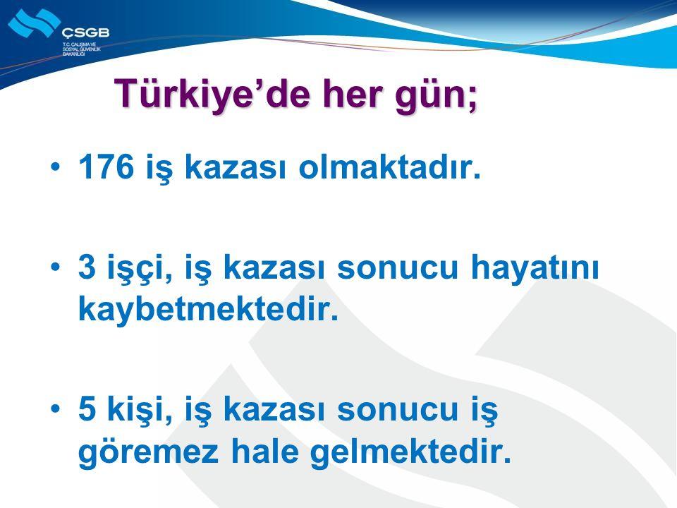 Türkiye'de her gün; 176 iş kazası olmaktadır. 3 işçi, iş kazası sonucu hayatını kaybetmektedir. 5 kişi, iş kazası sonucu iş göremez hale gelmektedir.