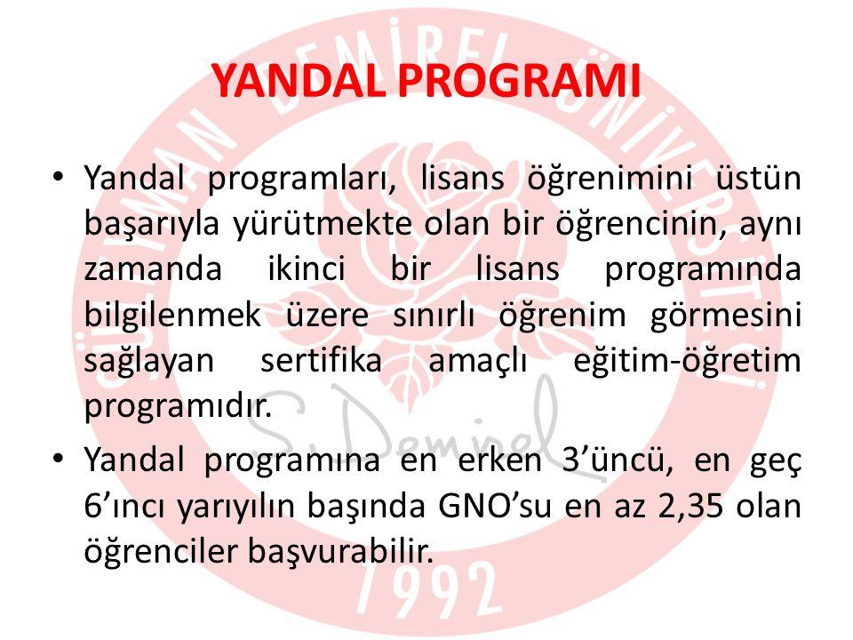 YANDAL PROGRAMI Yandal programları, lisans öğrenimini üstün başarıyla yürütmekte olan bir öğrencinin, aynı zamanda ikinci bir lisans programında bilgilenmek üzere sınırlı öğrenim görmesini sağlayan sertifika amaçlı eğitim-öğretim programıdır.