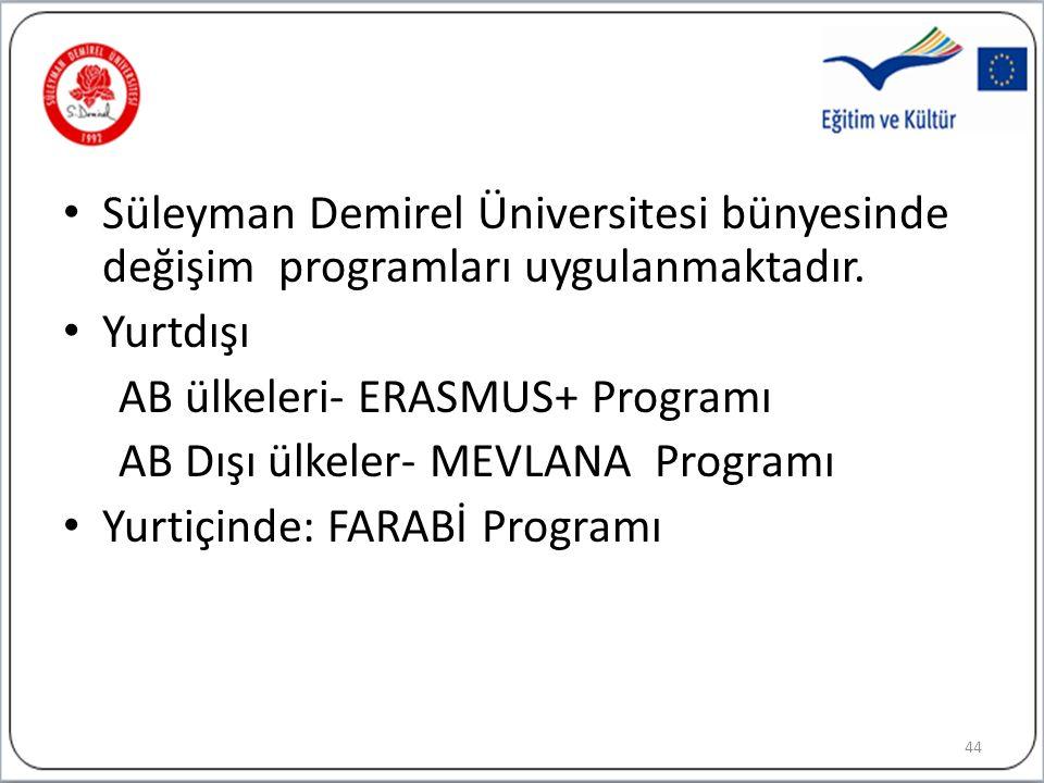 Süleyman Demirel Üniversitesi bünyesinde değişim programları uygulanmaktadır.