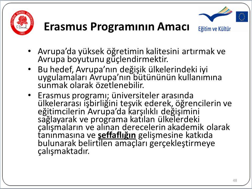 Erasmus Programının Amacı Avrupa'da yüksek öğretimin kalitesini artırmak ve Avrupa boyutunu güçlendirmektir.