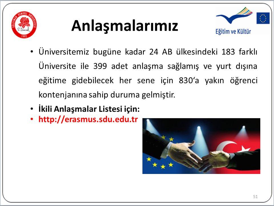 Anlaşmalarımız Üniversitemiz bugüne kadar 24 AB ülkesindeki 183 farklı Üniversite ile 399 adet anlaşma sağlamış ve yurt dışına eğitime gidebilecek her sene için 830'a yakın öğrenci kontenjanına sahip duruma gelmiştir.