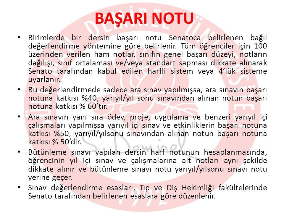 FARABİ DEĞİŞİM PROGRAMI Öğrenci Değişimi Başvuru Süreci http://sdu.edu.tr/farabi II.