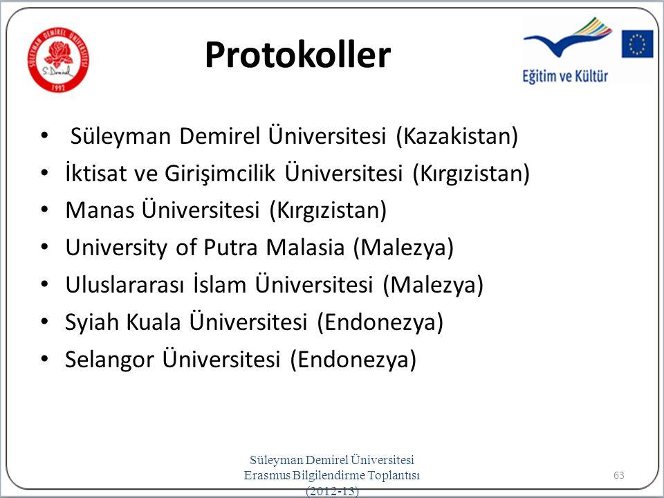Protokoller Süleyman Demirel Üniversitesi (Kazakistan) İktisat ve Girişimcilik Üniversitesi (Kırgızistan) Manas Üniversitesi (Kırgızistan) University of Putra Malasia (Malezya) Uluslararası İslam Üniversitesi (Malezya) Syiah Kuala Üniversitesi (Endonezya) Selangor Üniversitesi (Endonezya) Süleyman Demirel Üniversitesi Erasmus Bilgilendirme Toplantısı (2012-13) 63