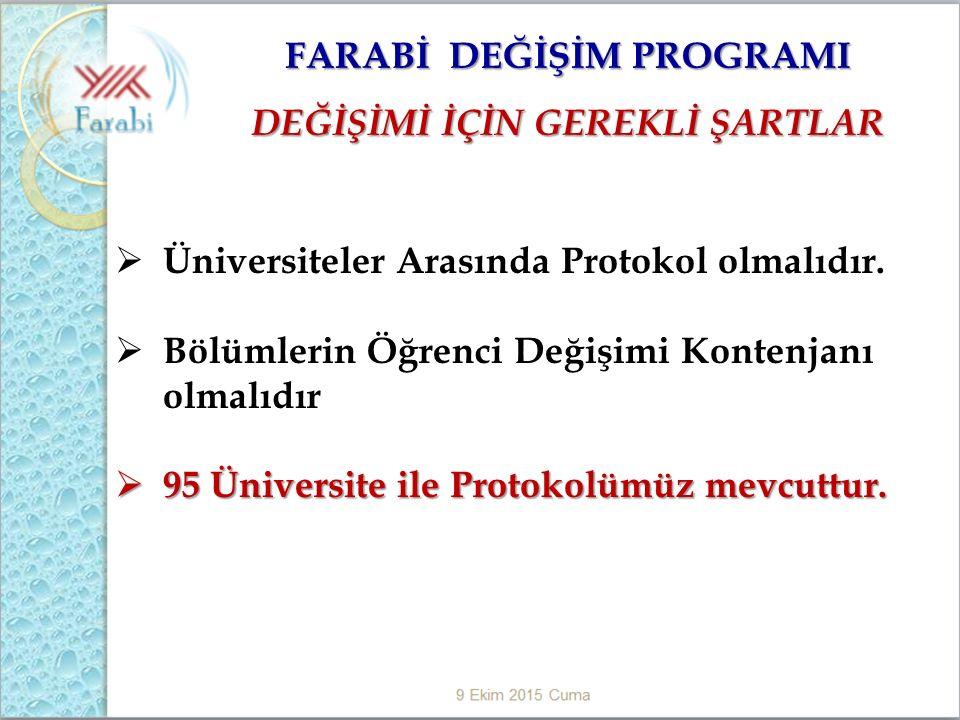 FARABİ DEĞİŞİM PROGRAMI DEĞİŞİMİ İÇİN GEREKLİ ŞARTLAR  Üniversiteler Arasında Protokol olmalıdır.