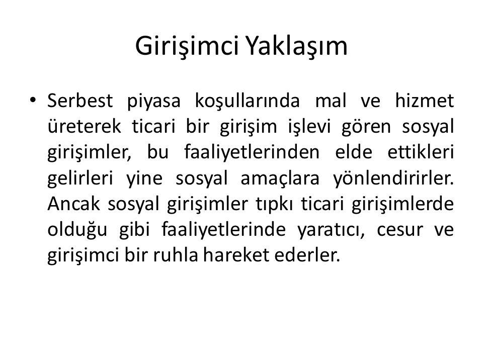 TÜRKİYEDEN SOSYAL GİRİŞİMCİLİK ÖRNEKLERİ (4) Ayrıca Türkiye'de kar amacı gütmeyen şirket örnekleri de bulunmaktadır.