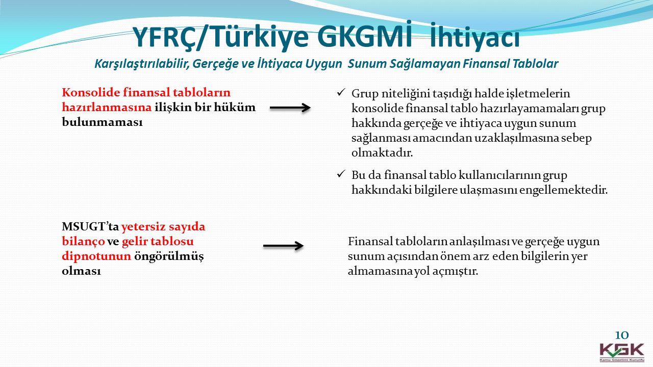 YFRÇ/ Türkiye GKGMİ İhtiyacı Karşılaştırılabilir, Gerçeğe ve İhtiyaca Uygun Sunum Sağlamayan Finansal Tablolar Konsolide finansal tabloların hazırlanm