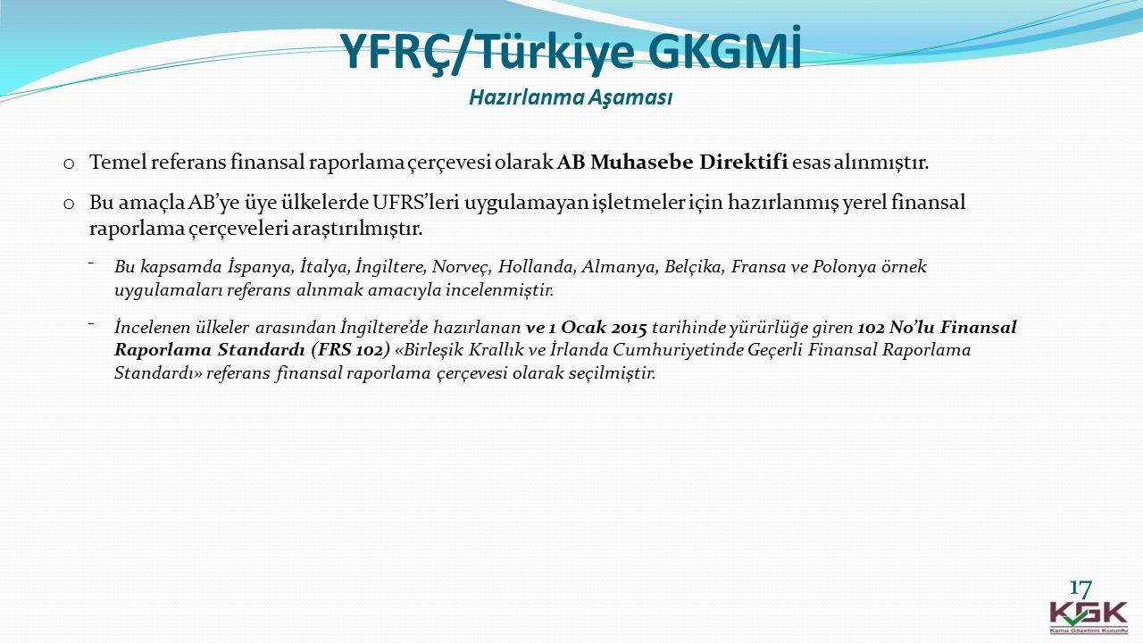 YFRÇ/Türkiye GKGMİ Hazırlanma Aşaması o Temel referans finansal raporlama çerçevesi olarak AB Muhasebe Direktifi esas alınmıştır. o Bu amaçla AB'ye üy
