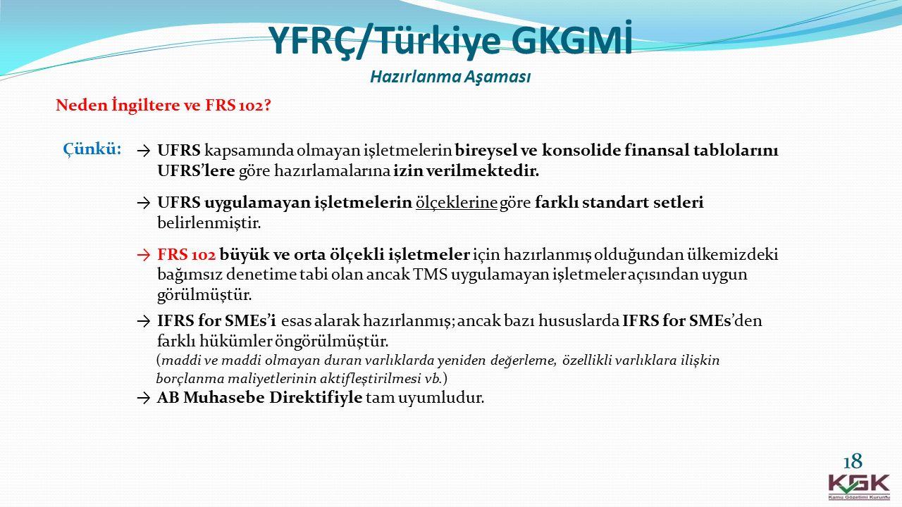 YFRÇ/Türkiye GKGMİ Hazırlanma Aşaması Neden İngiltere ve FRS 102? Çünkü: →UFRS kapsamında olmayan işletmelerin bireysel ve konsolide finansal tablolar