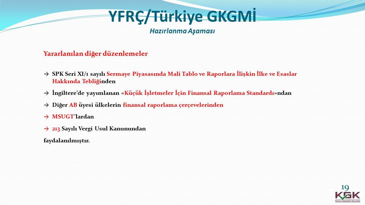 YFRÇ/Türkiye GKGMİ Hazırlanma Aşaması →SPK Seri XI/1 sayılı Sermaye Piyasasında Mali Tablo ve Raporlara İlişkin İlke ve Esaslar Hakkında Tebliğinden →
