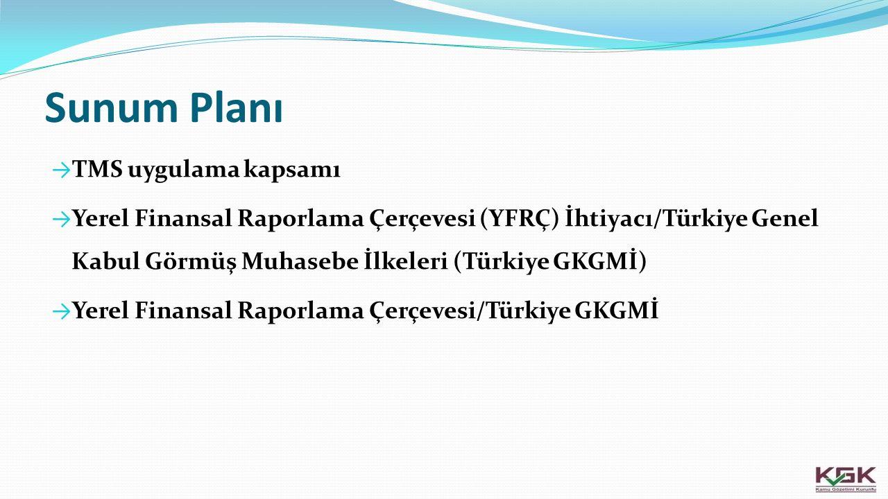 Sunum Planı → TMS uygulama kapsamı → Yerel Finansal Raporlama Çerçevesi (YFRÇ) İhtiyacı/Türkiye Genel Kabul Görmüş Muhasebe İlkeleri (Türkiye GKGMİ) →
