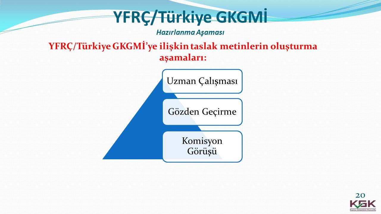 YFRÇ/Türkiye GKGMİ Hazırlanma Aşaması Uzman Çalışması Gözden Geçirme Komisyon Görüşü YFRÇ/Türkiye GKGMİ'ye ilişkin taslak metinlerin oluşturma aşamala