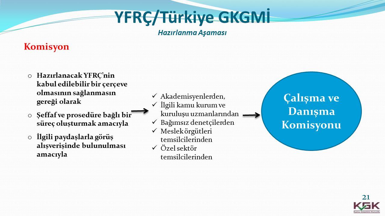 YFRÇ/Türkiye GKGMİ Hazırlanma Aşaması Komisyon o Hazırlanacak YFRÇ'nin kabul edilebilir bir çerçeve olmasının sağlanmasın gereği olarak o Şeffaf ve pr