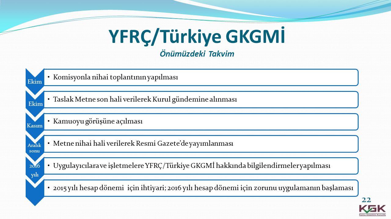 YFRÇ/Türkiye GKGMİ Önümüzdeki Takvim 22 Ekim Komisyonla nihai toplantının yapılması Ekim Taslak Metne son hali verilerek Kurul gündemine alınması Kası