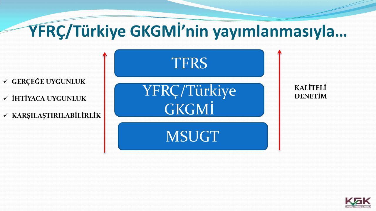 YFRÇ/Türkiye GKGMİ'nin yayımlanmasıyla… TFRS YFRÇ/Türkiye GKGMİ MSUGT KALİTELİ DENETİM GERÇEĞE UYGUNLUK İHTİYACA UYGUNLUK KARŞILAŞTIRILABİLİRLİK 24