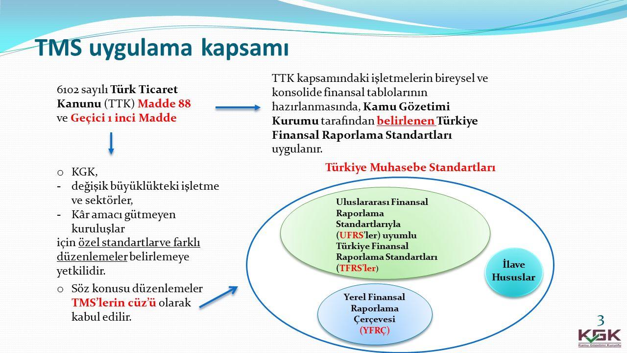 TMS uygulama kapsamı 3 6102 sayılı Türk Ticaret Kanunu (TTK) Madde 88 ve Geçici 1 inci Madde TTK kapsamındaki işletmelerin bireysel ve konsolide finan