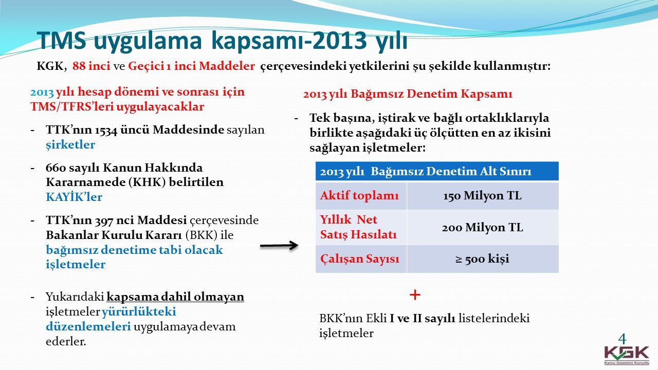 TMS uygulama kapsamı-2013 yılı 4 KGK, 88 inci ve Geçici 1 inci Maddeler çerçevesindeki yetkilerini şu şekilde kullanmıştır: 2013 yılı Bağımsız Denetim