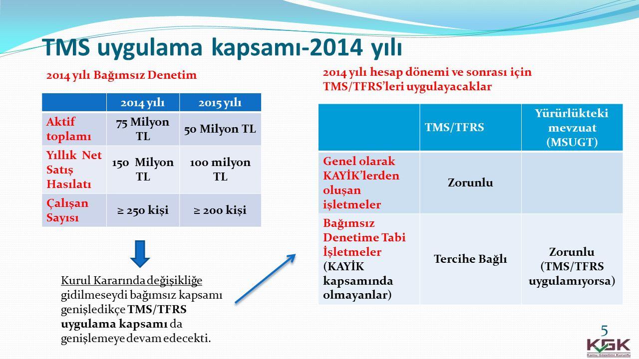 TMS uygulama kapsamı-2014 yılı 5 2014 yılı Bağımsız Denetim 2014 yılı2015 yılı Aktif toplamı 75 Milyon TL 50 Milyon TL Yıllık Net Satış Hasılatı 150 M