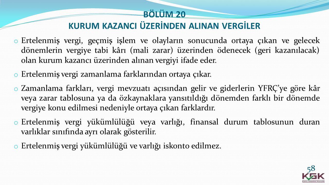 BÖLÜM 20 KURUM KAZANCI ÜZERİNDEN ALINAN VERGİLER o Ertelenmiş vergi, geçmiş işlem ve olayların sonucunda ortaya çıkan ve gelecek dönemlerin vergiye ta