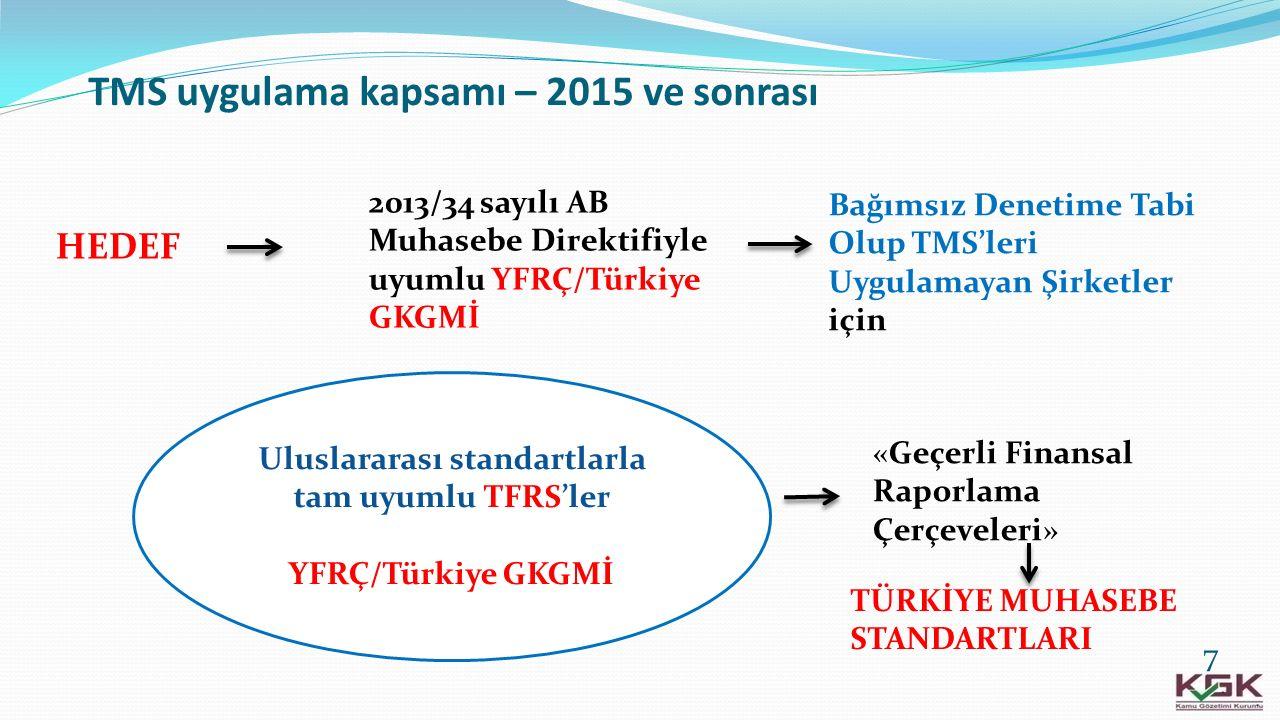 TMS uygulama kapsamı – 2015 ve sonrası 7 HEDEF Bağımsız Denetime Tabi Olup TMS'leri Uygulamayan Şirketler için 2013/34 sayılı AB Muhasebe Direktifiyle