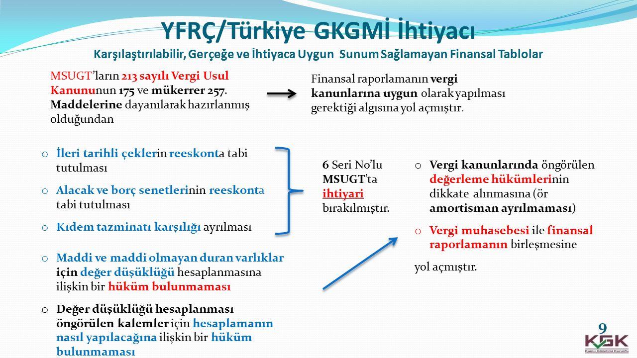 YFRÇ/Türkiye GKGMİ İhtiyacı Karşılaştırılabilir, Gerçeğe ve İhtiyaca Uygun Sunum Sağlamayan Finansal Tablolar MSUGT'ların 213 sayılı Vergi Usul Kanunu