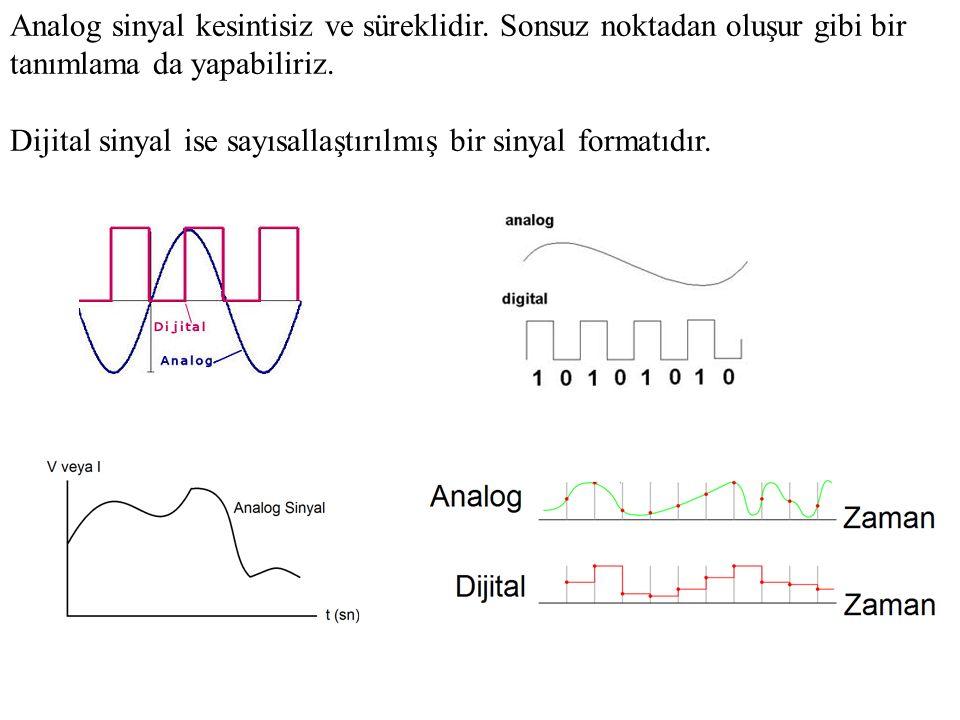 Analog sinyal kesintisiz ve süreklidir.Sonsuz noktadan oluşur gibi bir tanımlama da yapabiliriz.