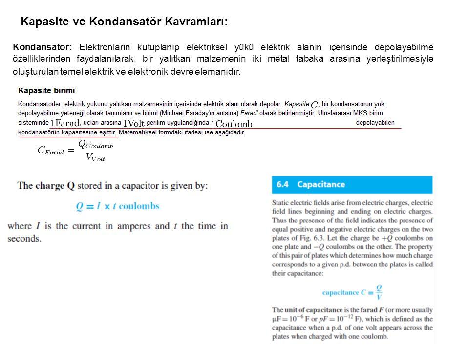 Kapasite ve Kondansatör Kavramları: Kondansatör: Elektronların kutuplanıp elektriksel yükü elektrik alanın içerisinde depolayabilme özelliklerinden fa