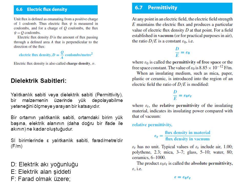 Dielektrik Sabitleri: Yalıtkanlık sabiti veya dielektrik sabiti (Permittivity), bir malzemenin üzerinde yük depolayabilme yeteneğini ölçmeye yarayan bir katsayıdır.