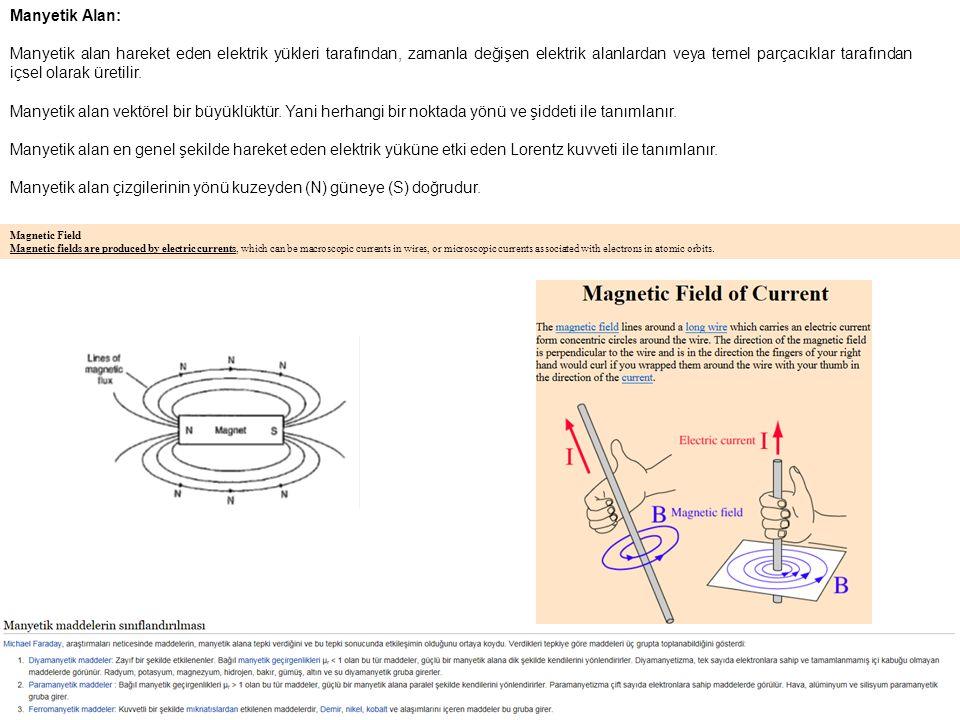 Manyetik Alan: Manyetik alan hareket eden elektrik yükleri tarafından, zamanla değişen elektrik alanlardan veya temel parçacıklar tarafından içsel ola