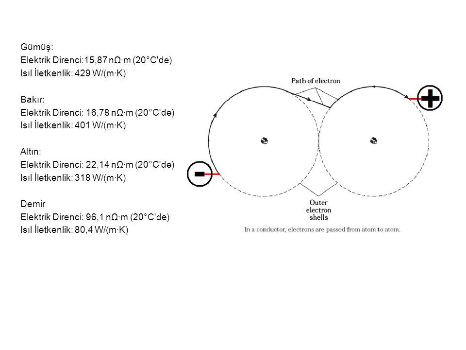 Gümüş: Elektrik Direnci:15,87 nΩ·m (20°C de) Isıl İletkenlik: 429 W/(m·K) Bakır: Elektrik Direnci: 16,78 nΩ·m (20°C de) Isıl İletkenlik: 401 W/(m·K) Altın: Elektrik Direnci: 22,14 nΩ·m (20°C de) Isıl İletkenlik: 318 W/(m·K) Demir Elektrik Direnci: 96,1 nΩ·m (20°C de) Isıl İletkenlik: 80,4 W/(m·K)