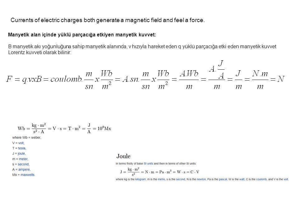 Manyetik alan içinde yüklü parçacığa etkiyen manyetik kuvvet: B manyetik akı yoğunluğuna sahip manyetik alanında, v hızıyla hareket eden q yüklü parça