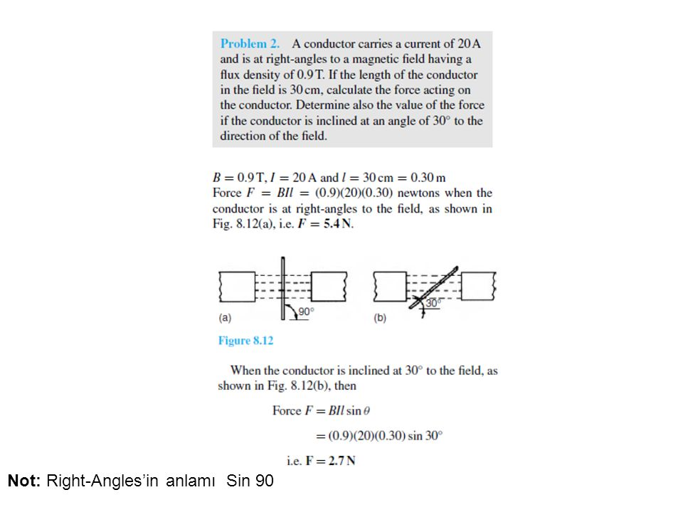 Not: Right-Angles'in anlamı Sin 90