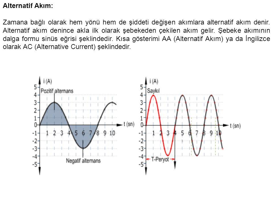 Manyetik alan içinde akım taşıyan tele etkiyen manyetik kuvvet Akım taşıyan teldeki her bir elektrik yüküne qv x B kuvveti etki eder, parçacık sayısıyla kuvvet çarpılarak toplam kuvvet bulunur.