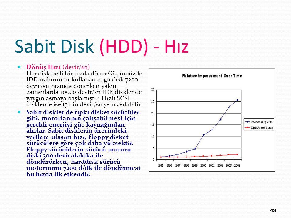 Sabit Disk (HDD) - Hız Dönüş Hızı (devir/sn) Her disk belli bir hızda döner.Günümüzde IDE arabirimini kullanan çoğu disk 7200 devir/sn hızında dönerke