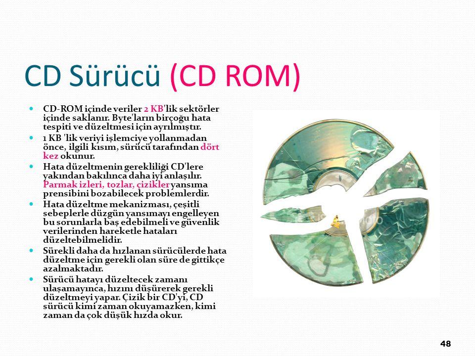CD Sürücü (CD ROM) CD-ROM içinde veriler 2 KB'lik sektörler içinde saklanır. Byte'ların birçoğu hata tespiti ve düzeltmesi için ayrılmıştır. 1 KB 'lik