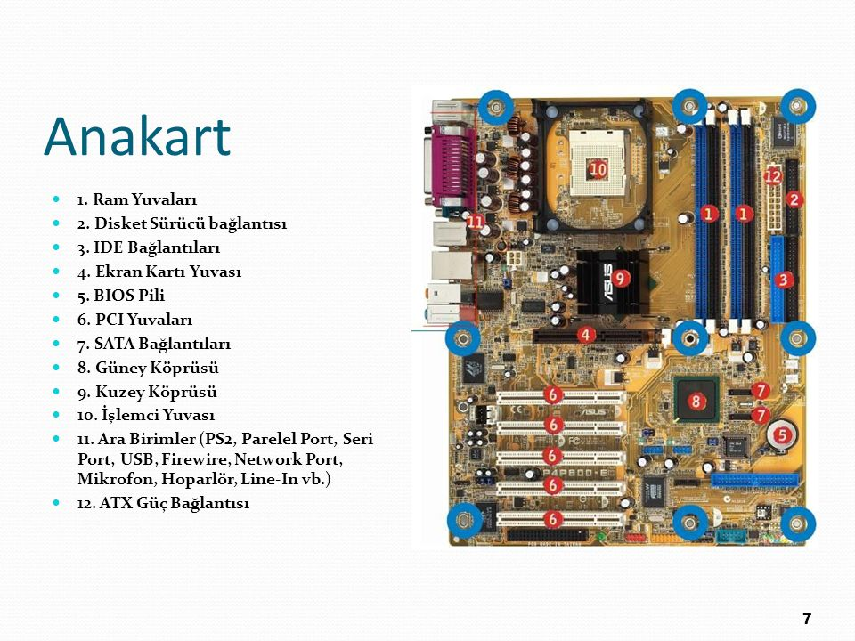 Anakart - Chipset Chipset ya da Yonga seti, bilgisayarın anakartı üzerindeki temel ve bütünleşik arabirimleri yöneten ve bunlar arasındaki veri akışını sağlayan bir çeşit işlemcidir.