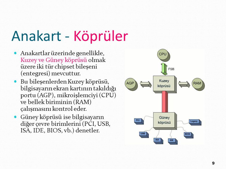 Anakart – Seri (Com) Port Seri port seri bir bağlantı noktası, seri iletişim (serial communication), her seferinde içeriye veya dışarıya doğru bir bit bilgi transfer eden fiziksel bir ara yüzdür.