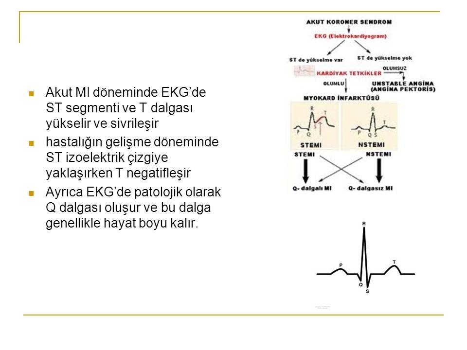 Kalp Akciğer Röntgeni MI ve angina pektoriste rötgen genellikle normaldir.