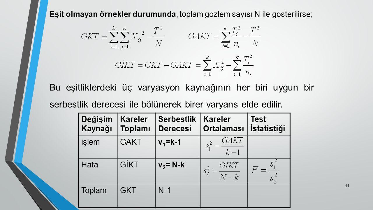 Eşit olmayan örnekler durumunda, toplam gözlem sayısı N ile gösterilirse; Bu eşitliklerdeki üç varyasyon kaynağının her biri uygun bir serbestlik dere