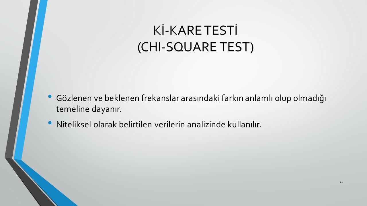 Kİ-KARE TESTİ (CHI-SQUARE TEST) Gözlenen ve beklenen frekanslar arasındaki farkın anlamlı olup olmadığı temeline dayanır. Niteliksel olarak belirtilen