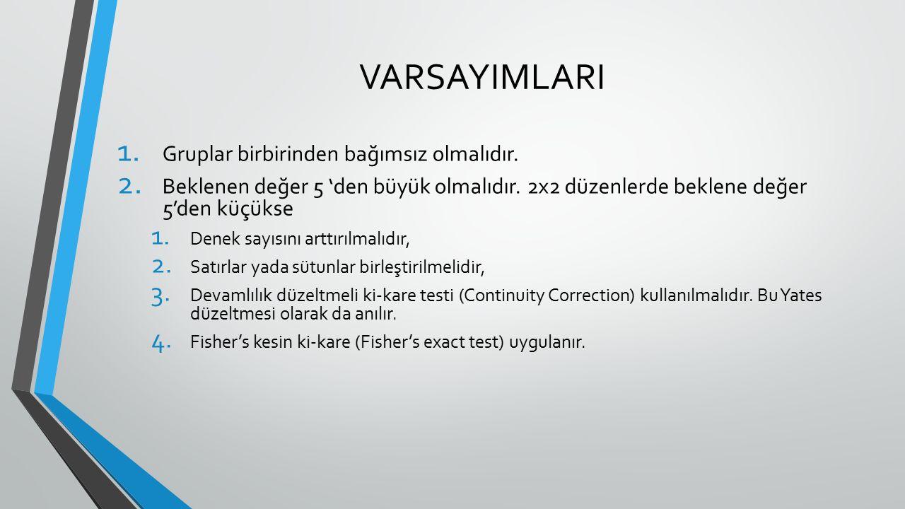 VARSAYIMLARI 1. Gruplar birbirinden bağımsız olmalıdır. 2. Beklenen değer 5 'den büyük olmalıdır. 2x2 düzenlerde beklene değer 5'den küçükse 1. Denek