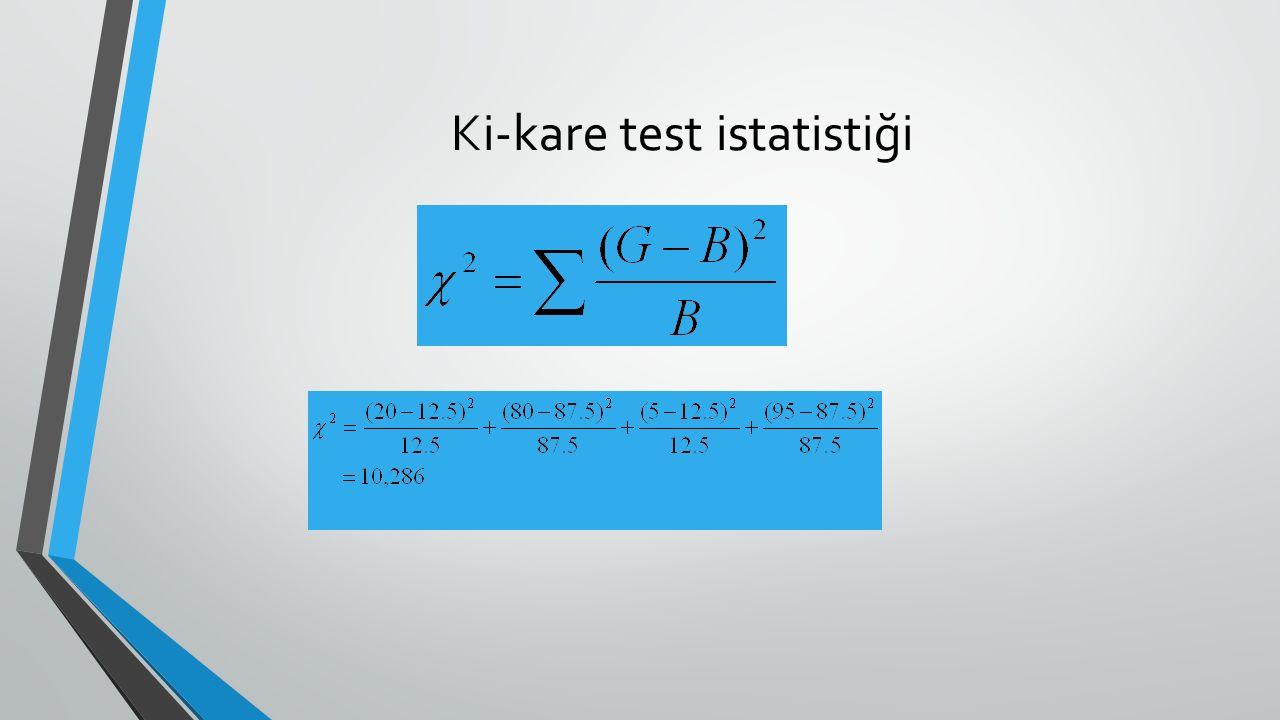 Ki-kare test istatistiği