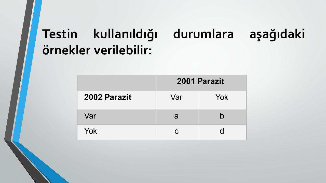 2001 Parazit 2002 ParazitVarYok Varab Yokcd