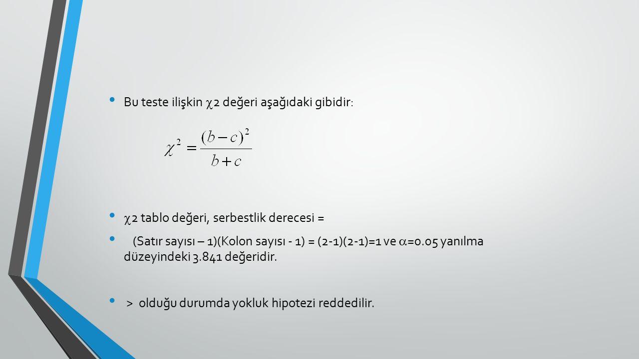 Bu teste ilişkin  2 değeri aşağıdaki gibidir:  2 tablo değeri, serbestlik derecesi = (Satır sayısı – 1)(Kolon sayısı - 1) = (2-1)(2-1)=1 ve  =0.05